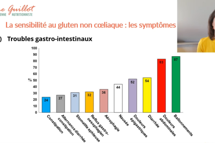 Anne Guillot – Diététicienne Nutritionniste intolérance au gluten